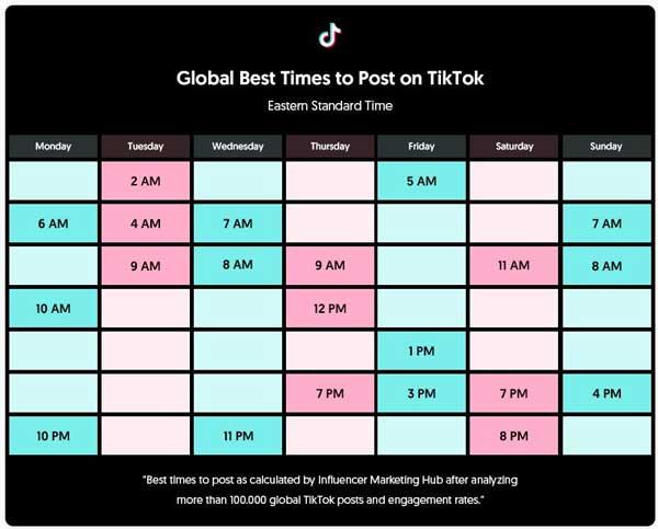 Jam FYP Tiktok Terbaik