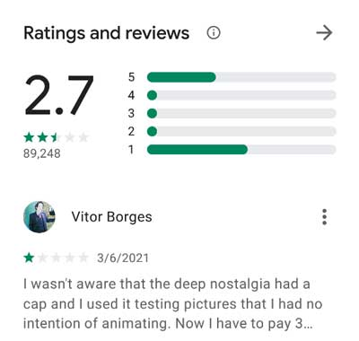 Rating MyHeritage