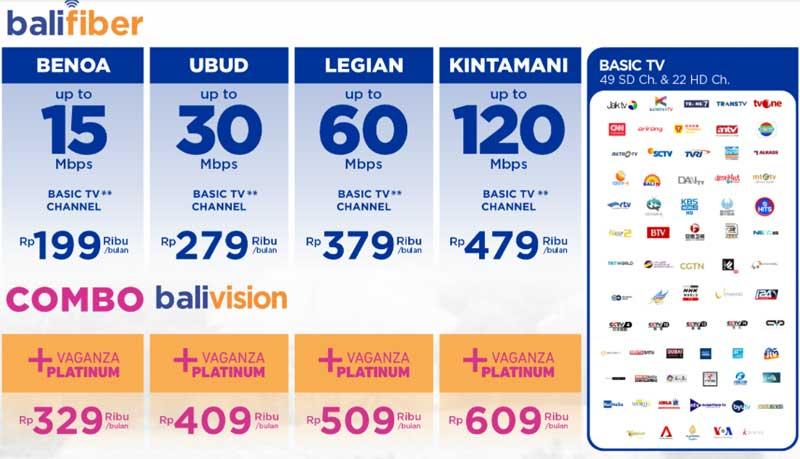 Bali Fiber Wifi Murah 100 ribuan