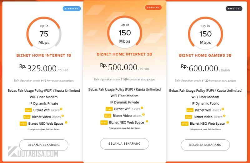 Harga Paket Internet Biznet 2021